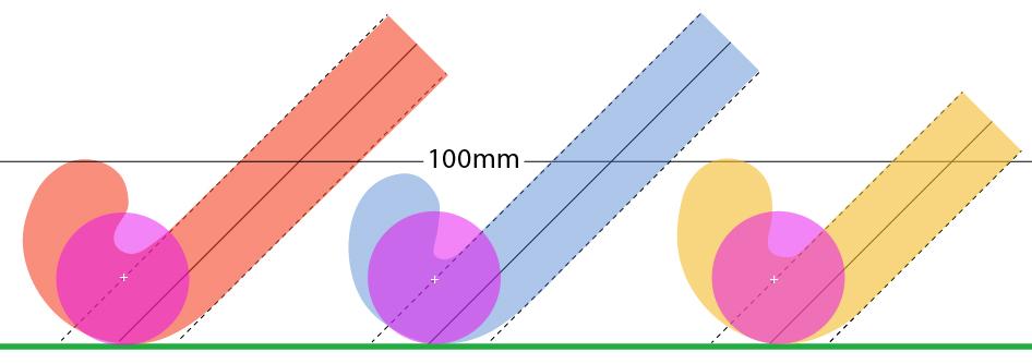 Znázornění hole a míčku